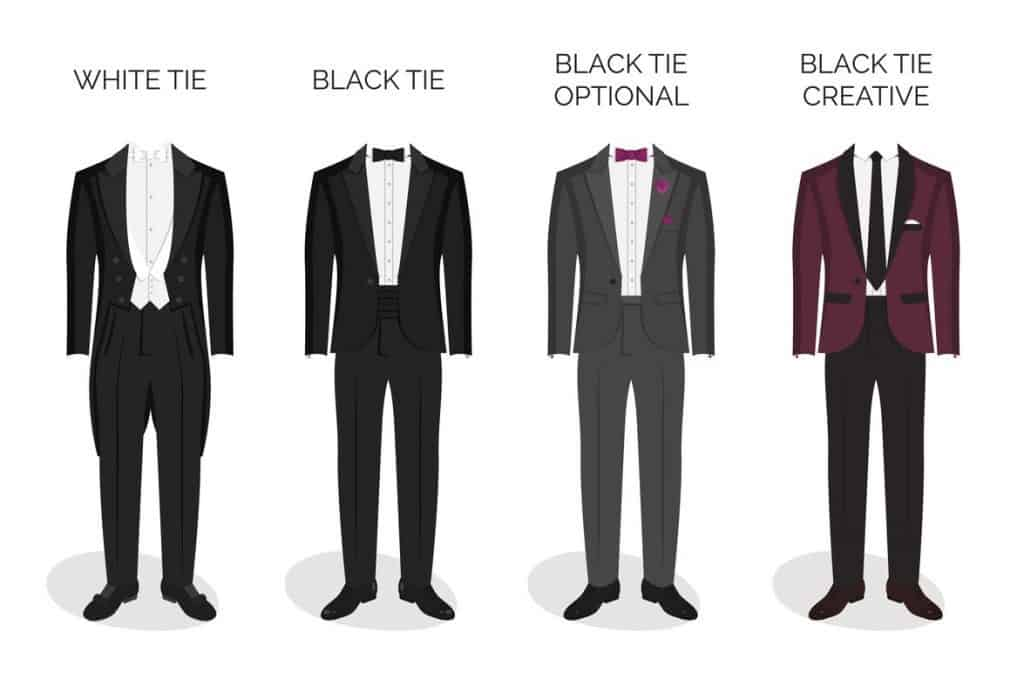 Dress codes - Tuxedo vs Suit