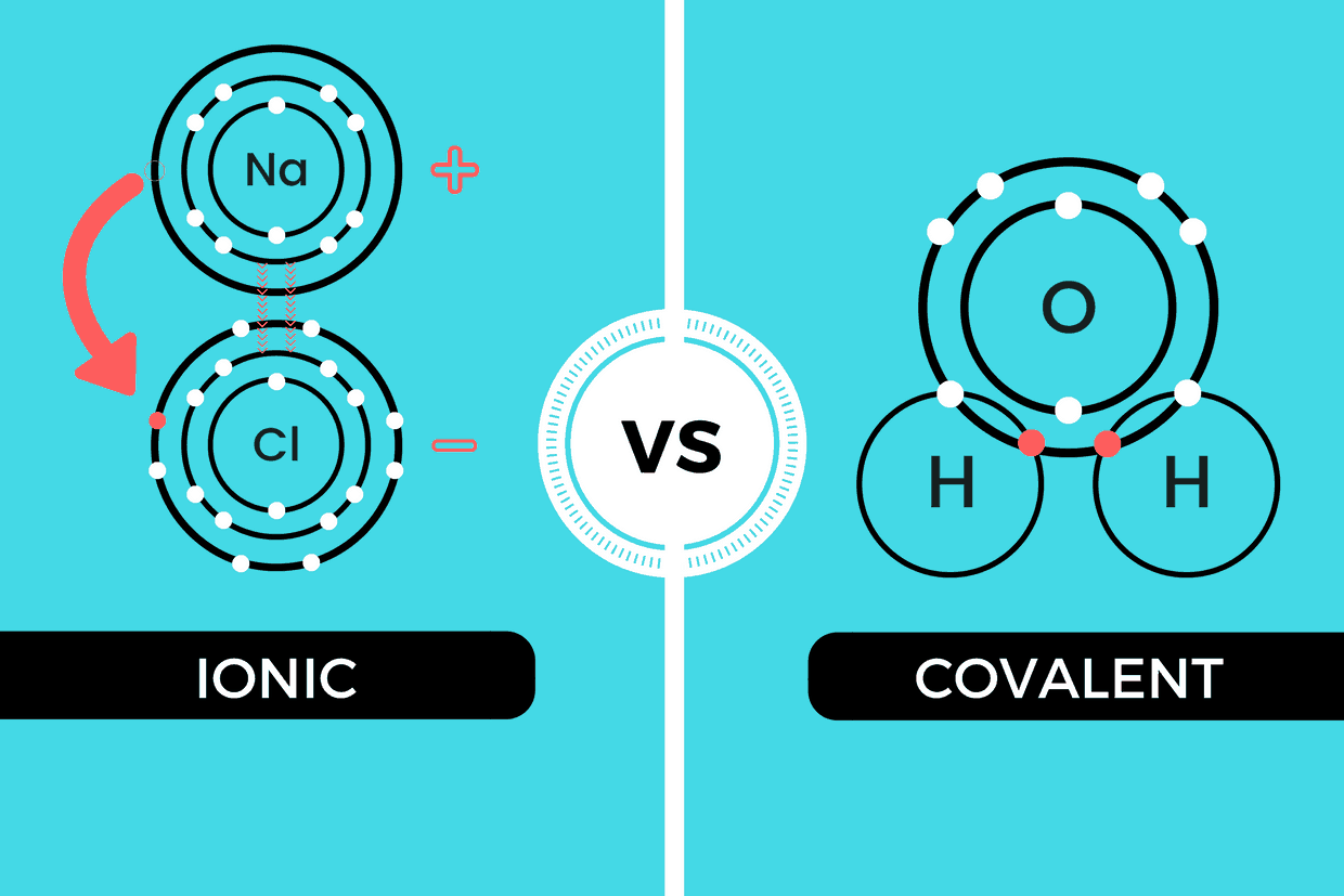 ionic vs covalent which is which and how to tell them apart
